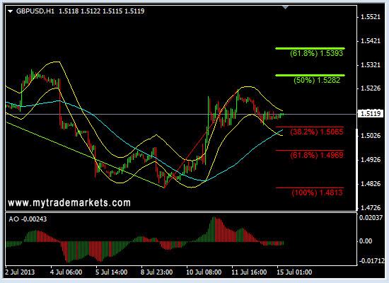 Технический анализ от MyTrade Markets - Страница 2 0ajEP