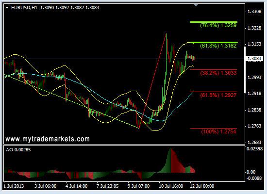 Технический анализ от MyTrade Markets - Страница 2 39DOM