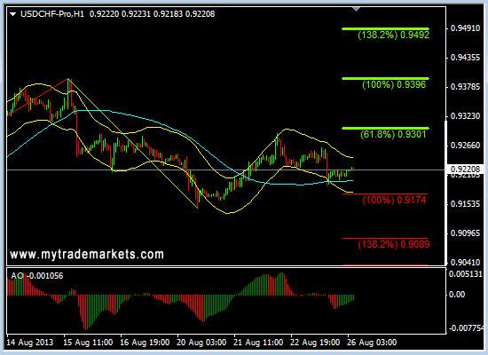 Технический анализ от MyTrade Markets - Страница 3 BZ8Qr