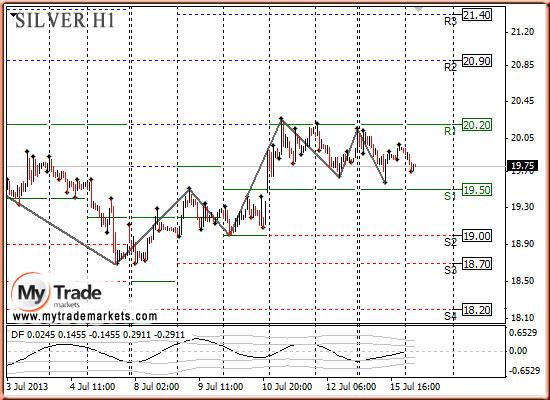 Ежедневная аналитика рынка Форекс и акций от компании MyTradeMarkets - Страница 9 EsJi4