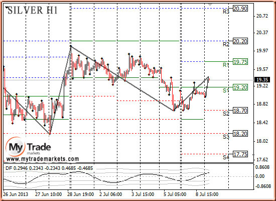 Ежедневная аналитика рынка Форекс и акций от компании MyTradeMarkets - Страница 9 FBUWO