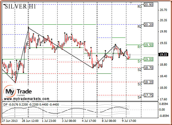 Ежедневная аналитика рынка Форекс и акций от компании MyTradeMarkets - Страница 9 LANSR