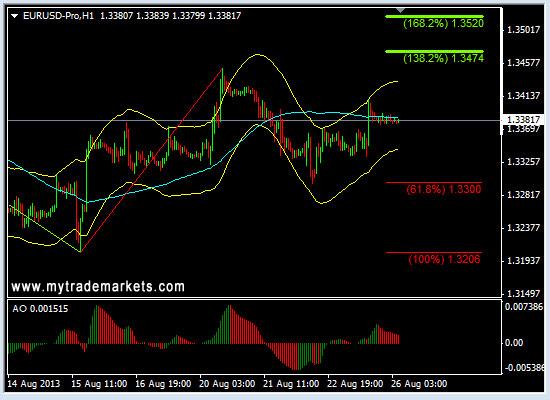 Технический анализ от MyTrade Markets - Страница 3 NCmSv