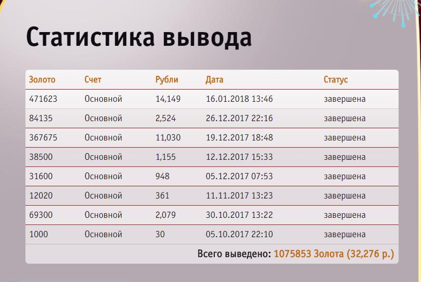 http://s4.uploads.ru/RodUF.png