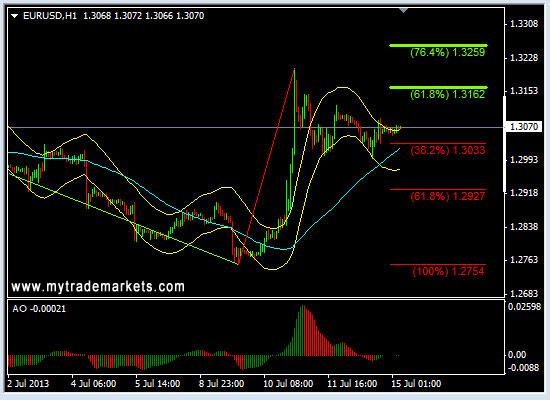 Технический анализ от MyTrade Markets - Страница 2 UYx7R