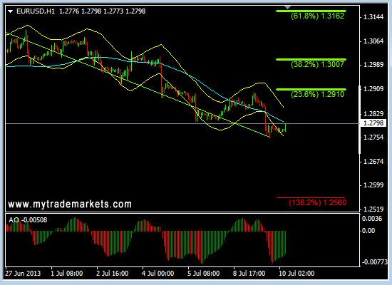 Ежедневная аналитика рынка Форекс и акций от компании MyTradeMarkets - Страница 9 VeKZG
