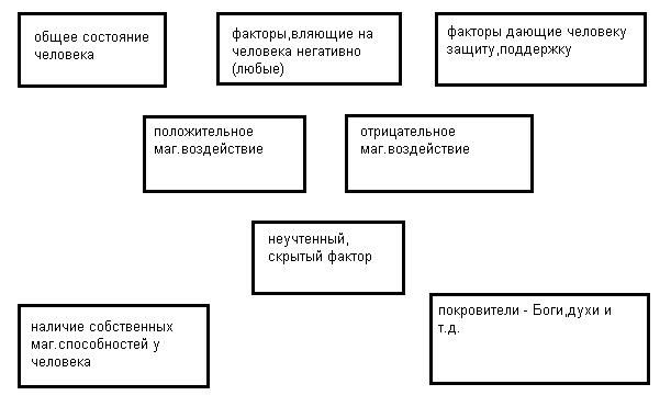 http://s4.uploads.ru/fSq6J.png