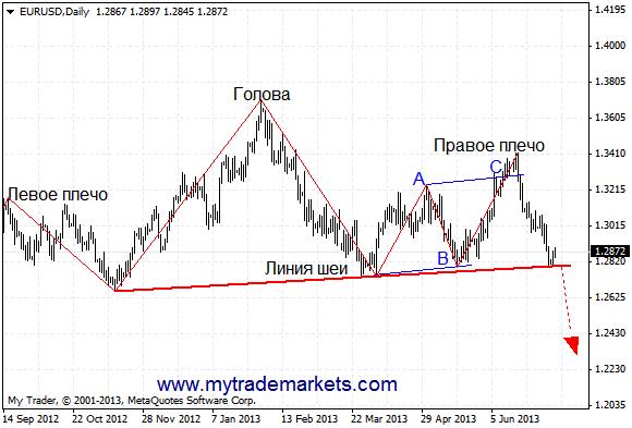 Технический анализ от MyTrade Markets - Страница 2 IKnfp