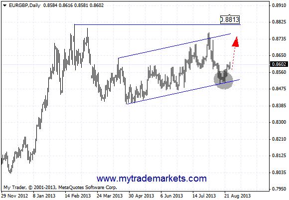 Технический анализ от MyTrade Markets - Страница 3 MFkD9