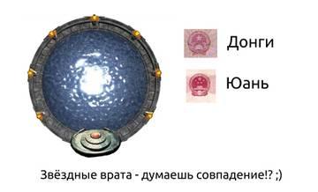 Звёздные врата (StarGate, КолоВрат)
