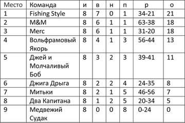 http://s4.uploads.ru/t/UbyWI.jpg