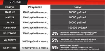 """Партнерская программа с Компанией WinLeveL, продукт """"Закрой Кредит"""" ETwRg"""
