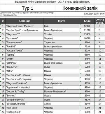 http://s4.uploads.ru/t/hHJK2.jpg