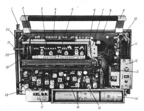 радиоприемника «Океан-205»