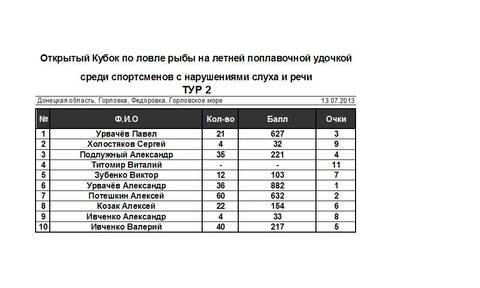 http://s4.uploads.ru/t/qawmt.jpg