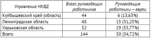 """Андропов. План """"Голгофа"""". ЧК-ГПУ-НКВД-МГБ-КГБ-ФСБ"""