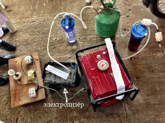 Электролиз мочи Z3HaW