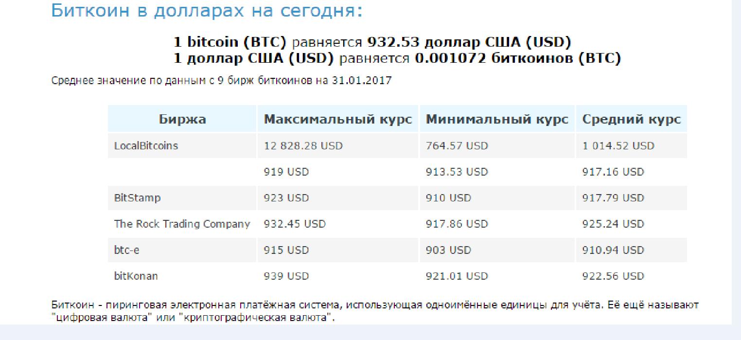 http://s4.uploads.ru/GIP9C.png