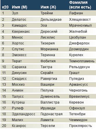http://s4.uploads.ru/fg6q9.jpg