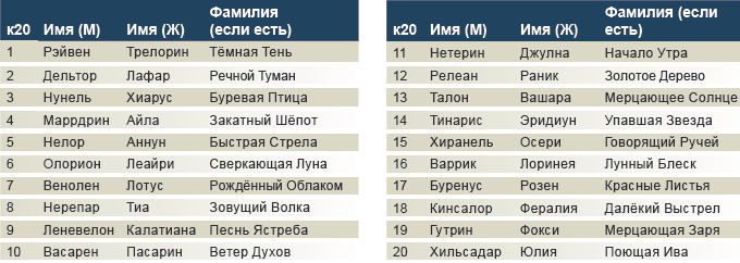 http://s4.uploads.ru/kfesW.jpg