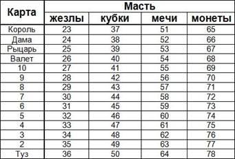 http://s4.uploads.ru/t/Z9Ut0.jpg