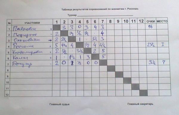 http://s4.uploads.ru/t/u2Uw7.jpg